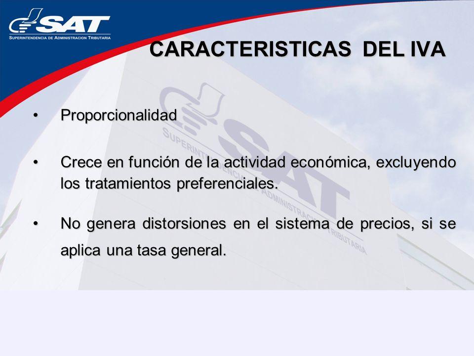 CARACTERISTICAS DEL IVA