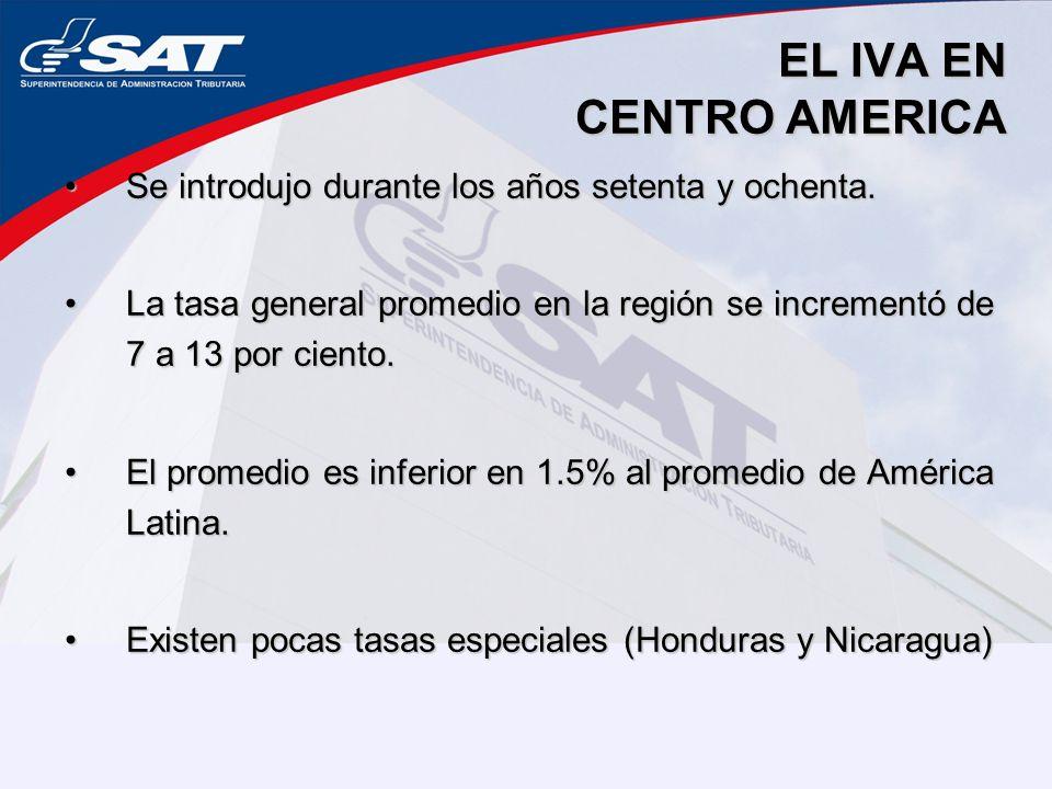 EL IVA EN CENTRO AMERICA