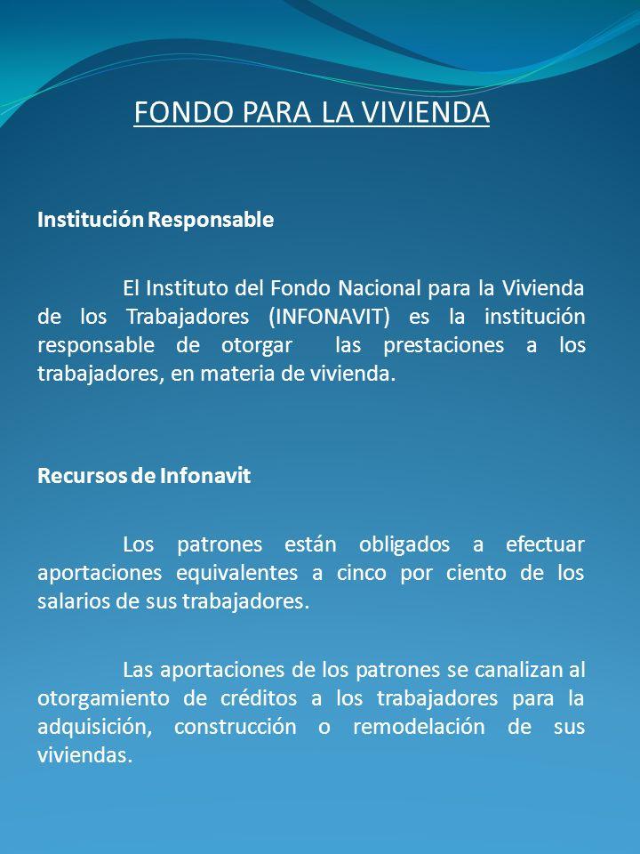FONDO PARA LA VIVIENDA Institución Responsable