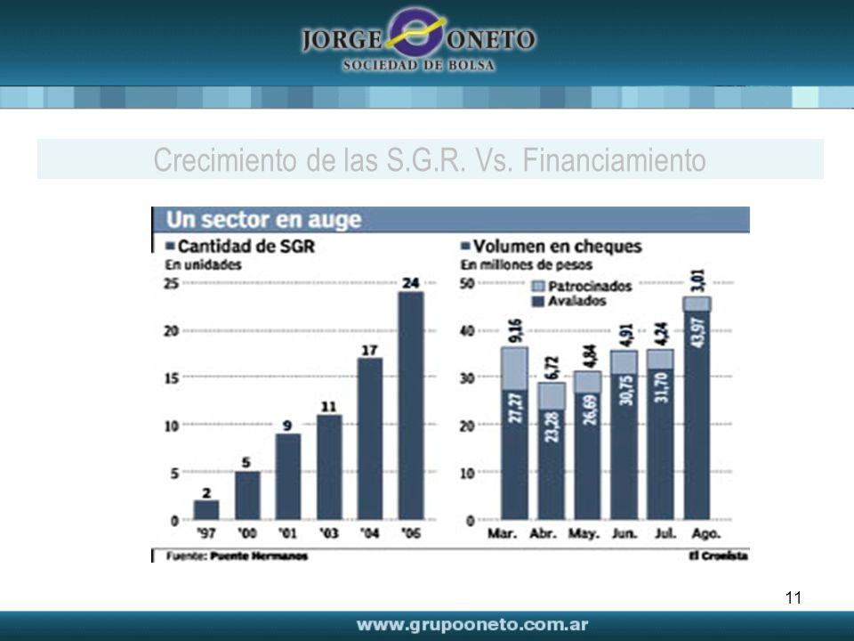 Crecimiento de las S.G.R. Vs. Financiamiento