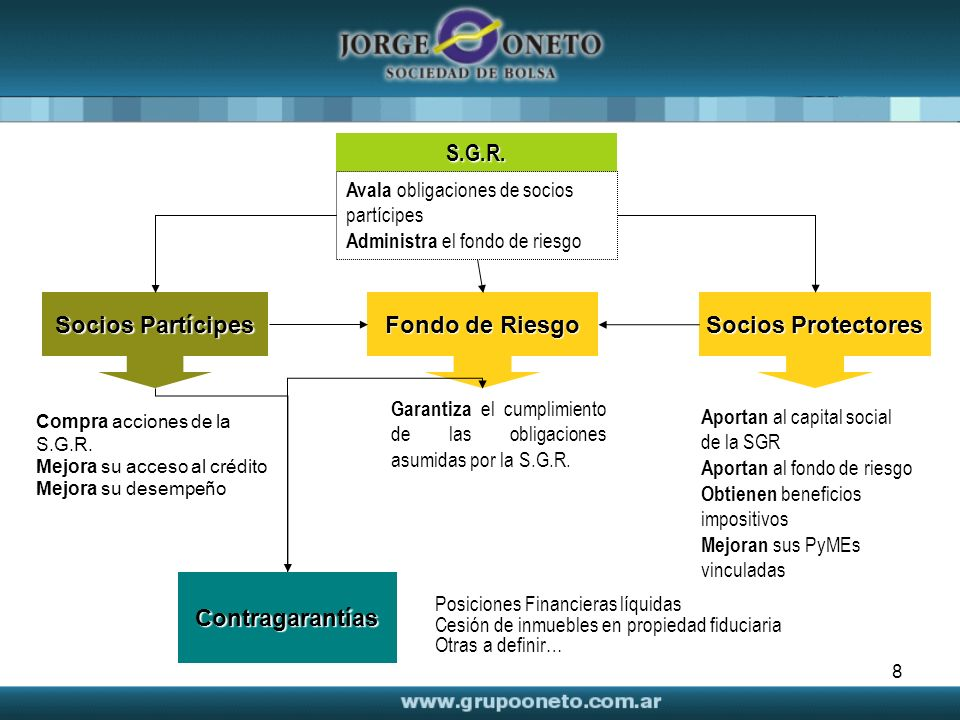 S.G.R. Socios Partícipes Fondo de Riesgo Socios Protectores