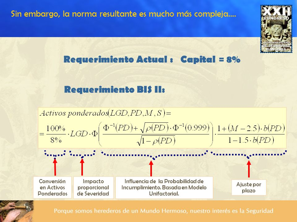 Requerimiento Actual : Capital = 8%