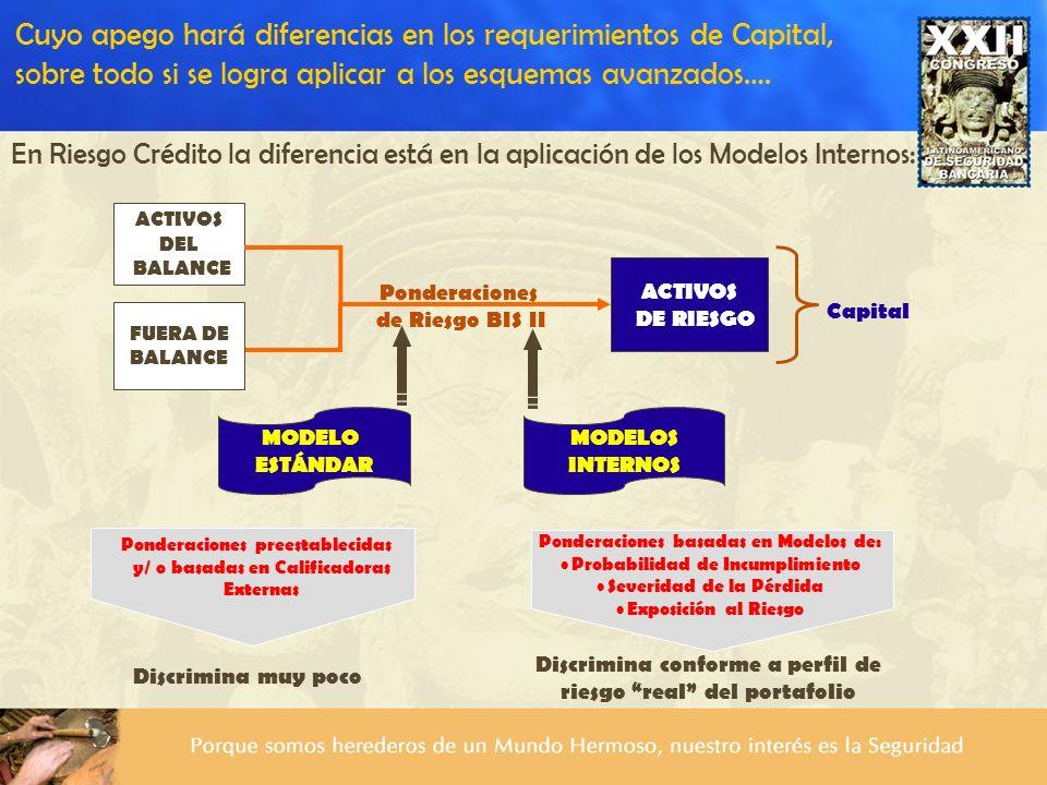 Cuyo apego hará diferencias en los requerimientos de Capital, sobre todo si se logra aplicar a los esquemas avanzados….