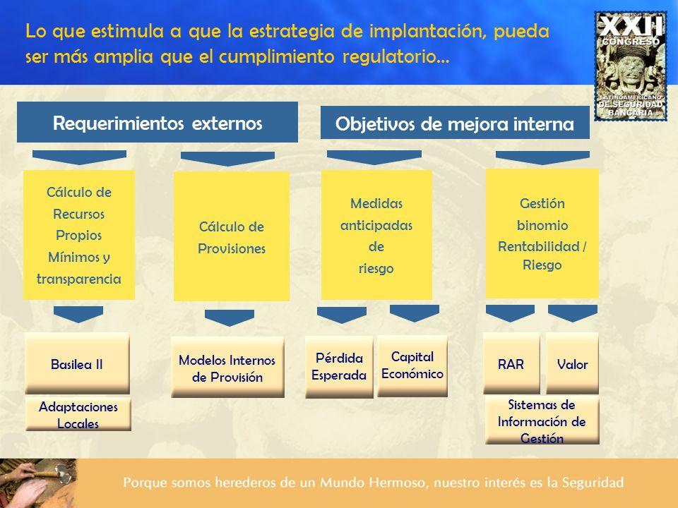Requerimientos externos Objetivos de mejora interna
