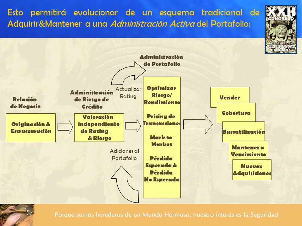 Originación & Estructuración