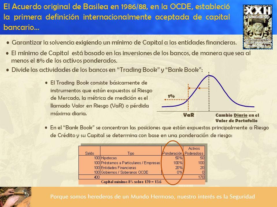 El Acuerdo original de Basilea en 1986/88, en la OCDE, estableció la primera definición internacionalmente aceptada de capital bancario…