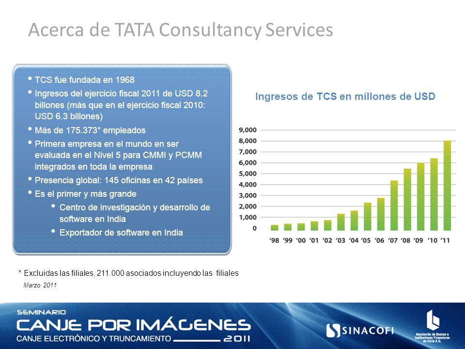 Acerca de TATA Consultancy Services