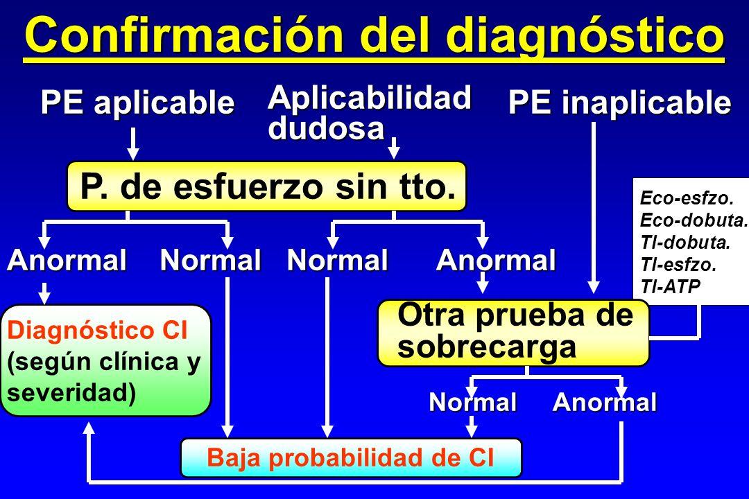 Confirmación del diagnóstico