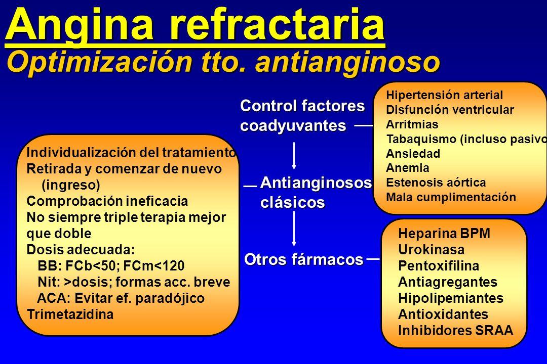 Angina refractaria Optimización tto. antianginoso Control factores