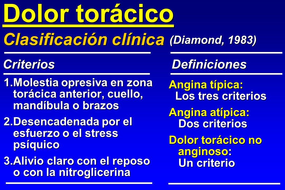 Dolor torácico Clasificación clínica Criterios Definiciones