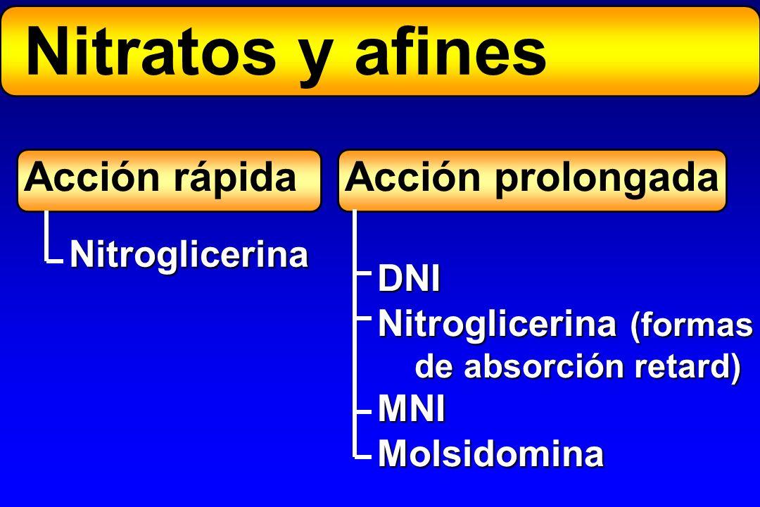 Nitratos y afines Acción rápida Acción prolongada Nitroglicerina DNI