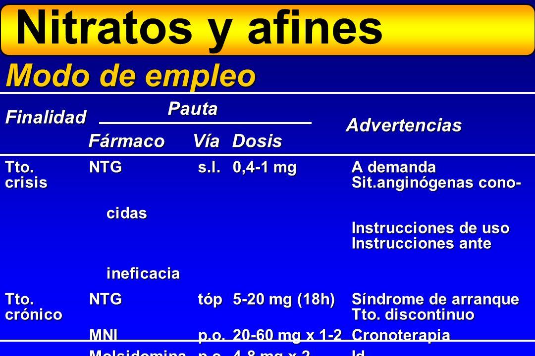Nitratos y afines Modo de empleo Pauta Finalidad Advertencias