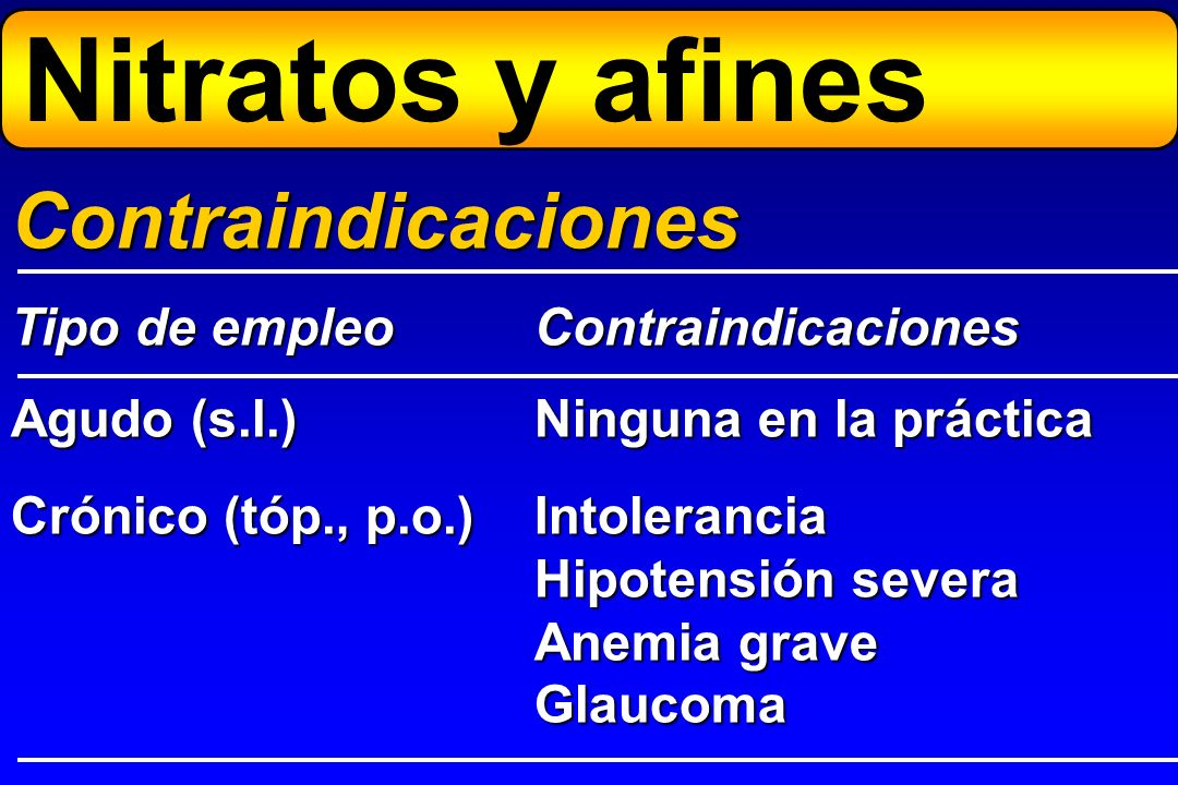 Nitratos y afines Contraindicaciones Tipo de empleo Contraindicaciones