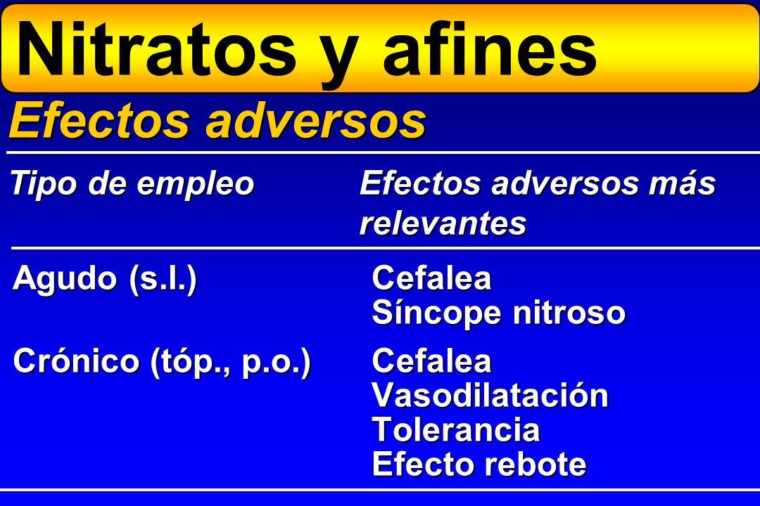 Nitratos y afines Efectos adversos Tipo de empleo Efectos adversos más