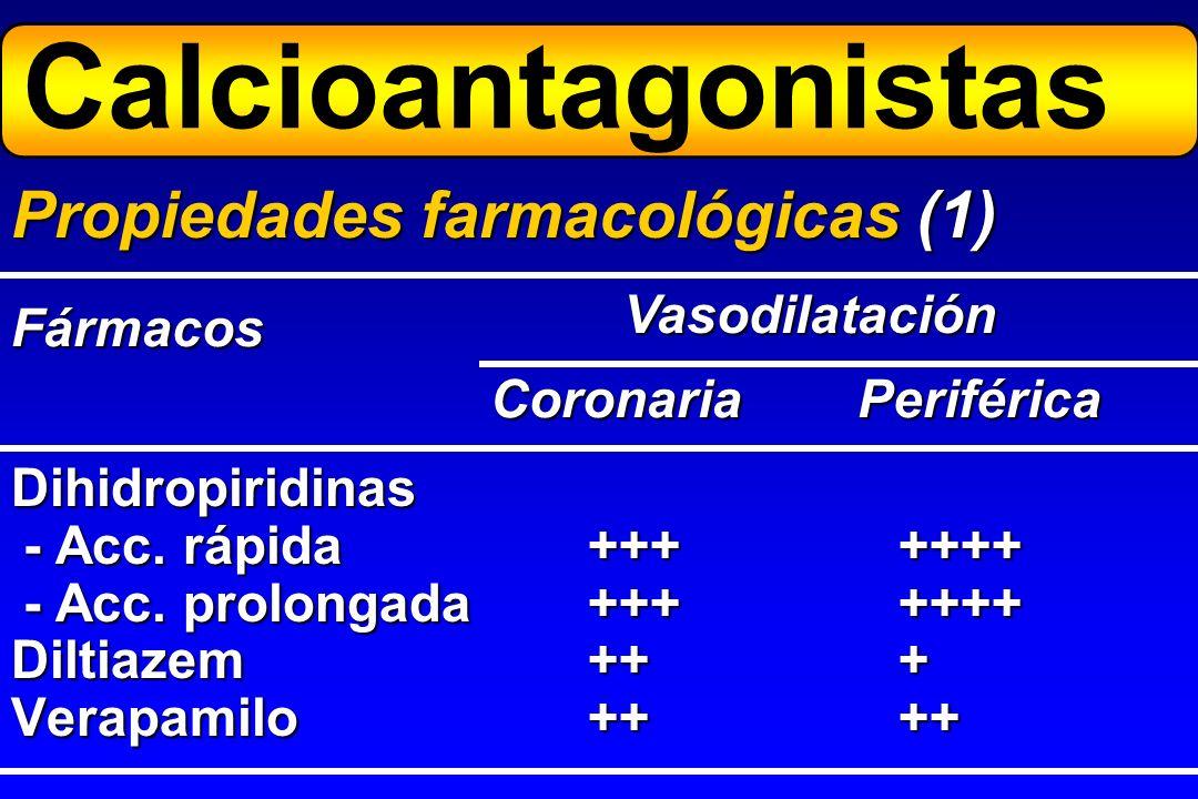 Calcioantagonistas Propiedades farmacológicas (1) Vasodilatación