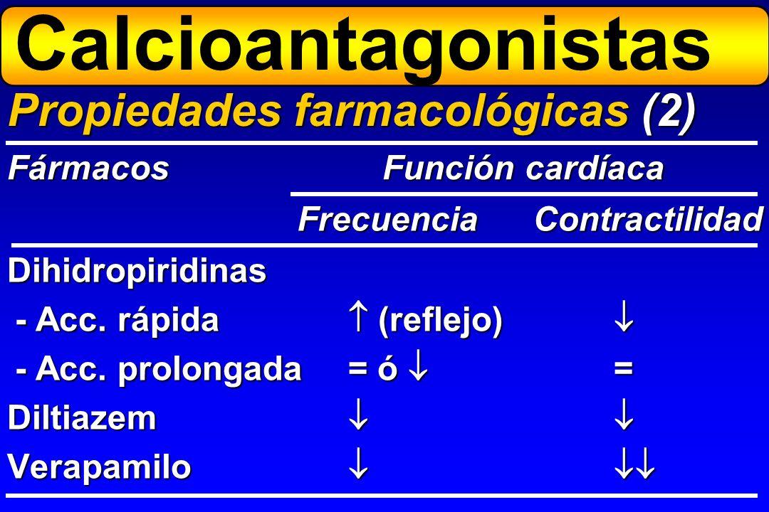 Calcioantagonistas Propiedades farmacológicas (2)