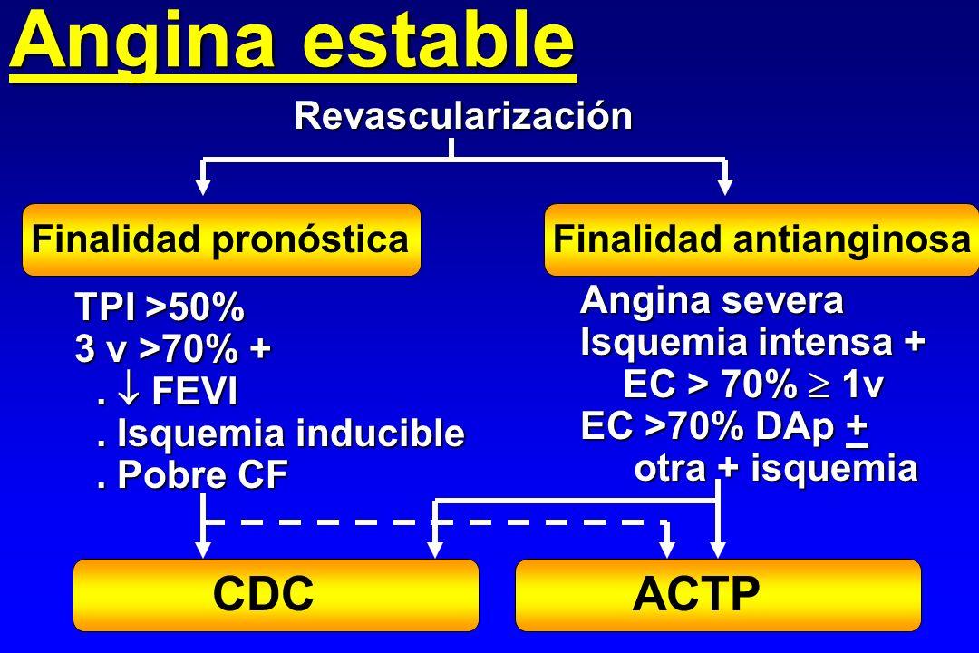 Angina estable CDC ACTP Revascularización Finalidad pronóstica