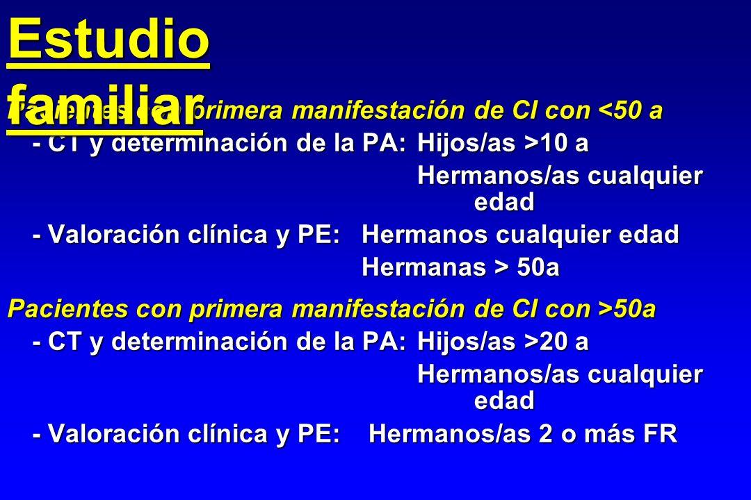 Estudio familiar Pacientes con primera manifestación de CI con <50 a. - CT y determinación de la PA: Hijos/as >10 a.