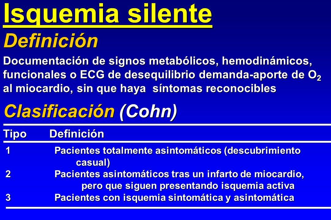 Isquemia silente Definición Clasificación (Cohn)