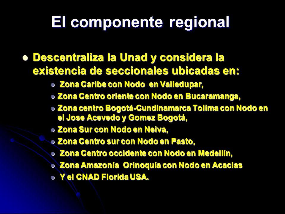 El componente regional
