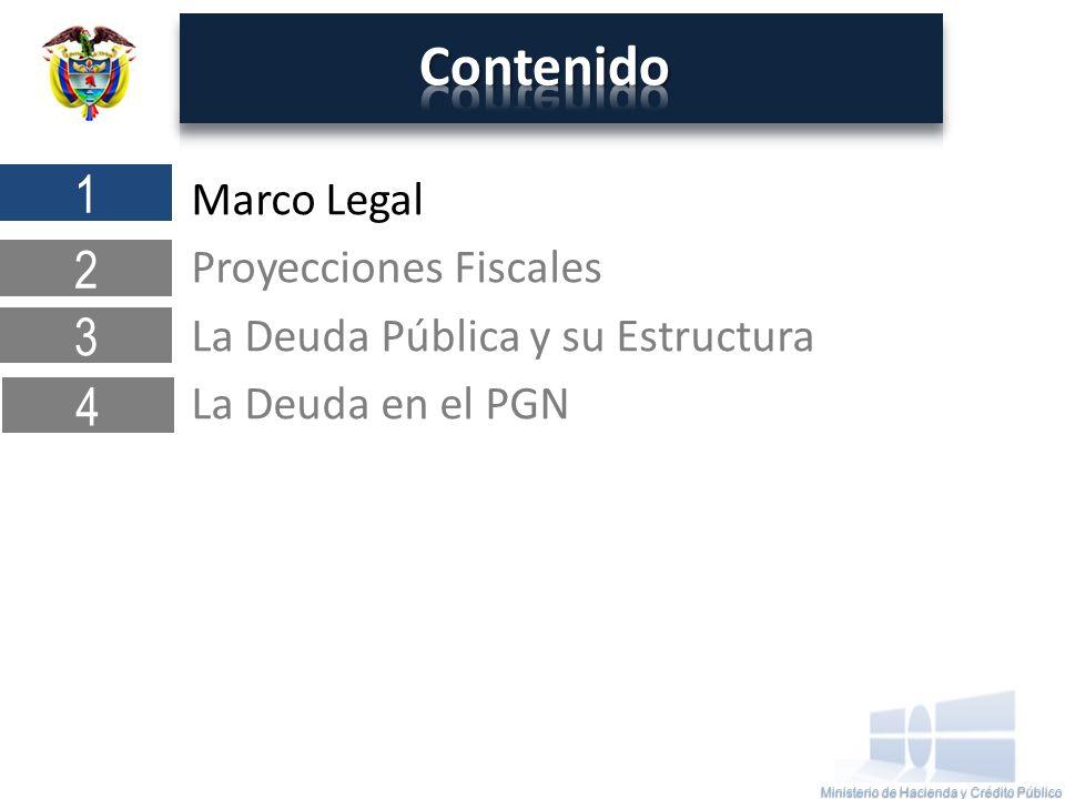 Contenido 1. Marco Legal Proyecciones Fiscales La Deuda Pública y su Estructura La Deuda en el PGN