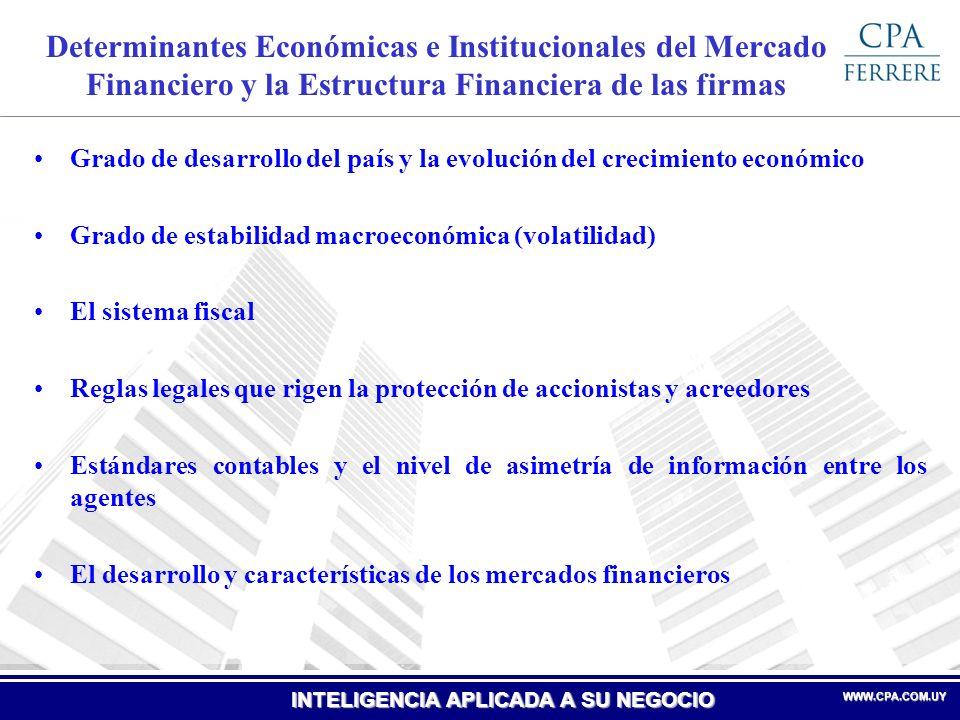 Determinantes Económicas e Institucionales del Mercado Financiero y la Estructura Financiera de las firmas