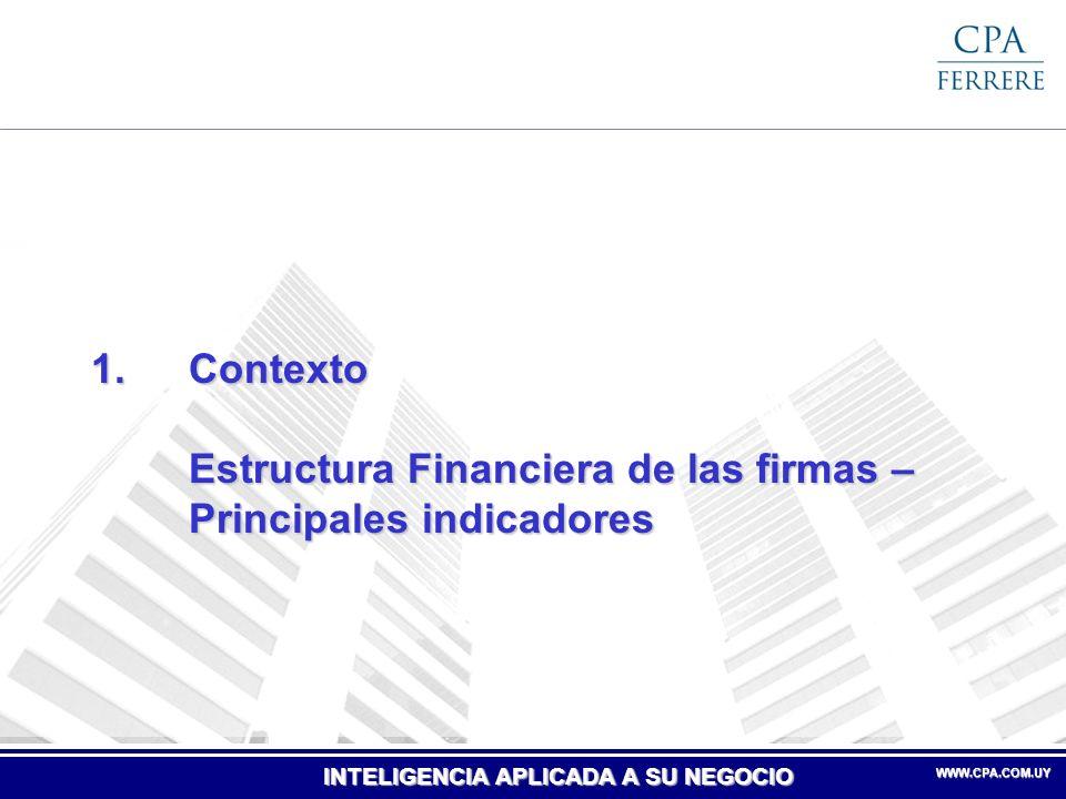 Contexto Estructura Financiera de las firmas – Principales indicadores