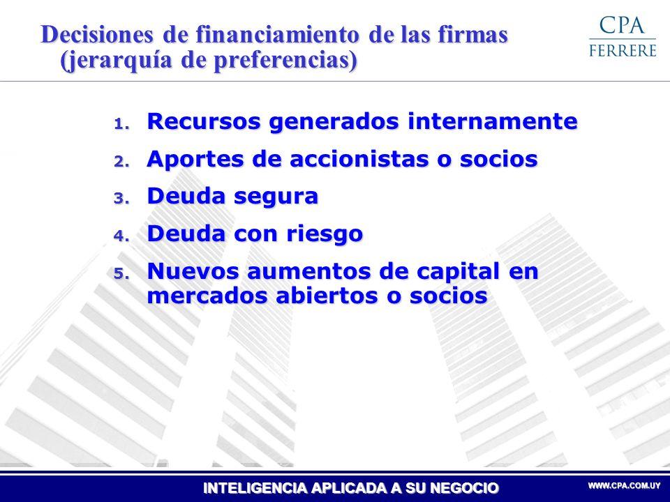 Decisiones de financiamiento de las firmas (jerarquía de preferencias)