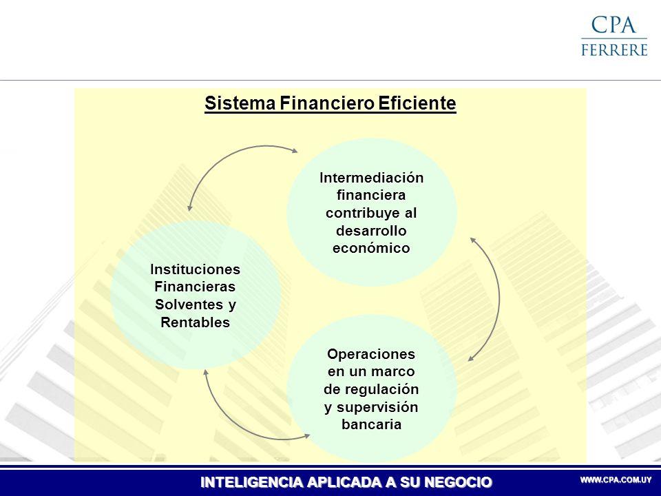 Sistema Financiero Eficiente