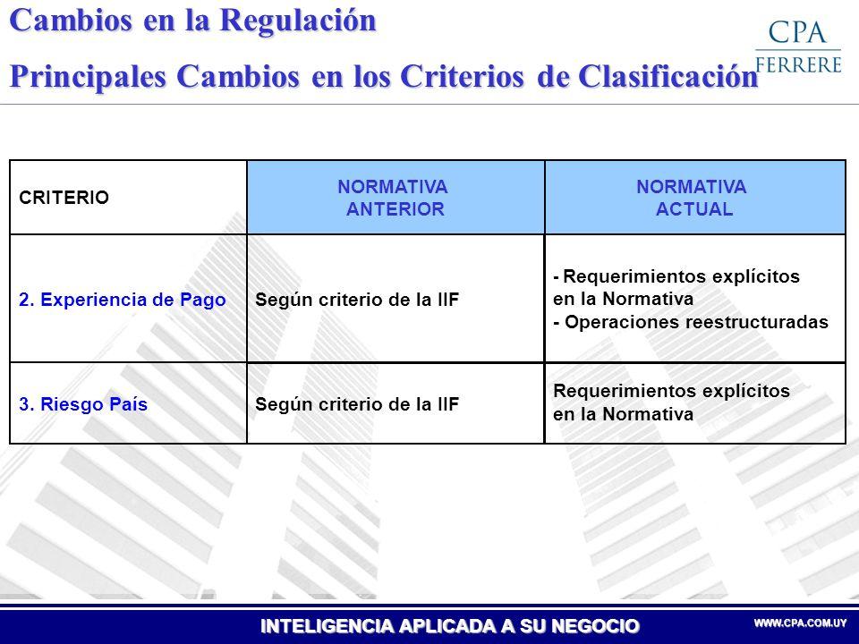 Cambios en la Regulación Principales Cambios en los Criterios de Clasificación