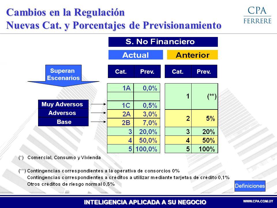 Cambios en la Regulación Nuevas Cat. y Porcentajes de Previsionamiento