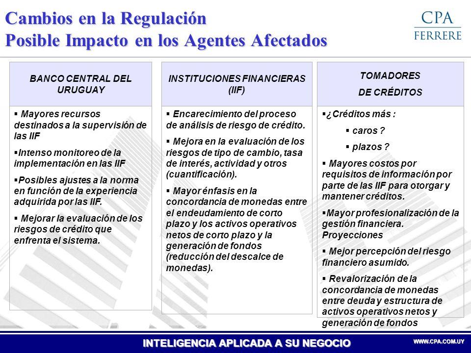 Cambios en la Regulación Posible Impacto en los Agentes Afectados
