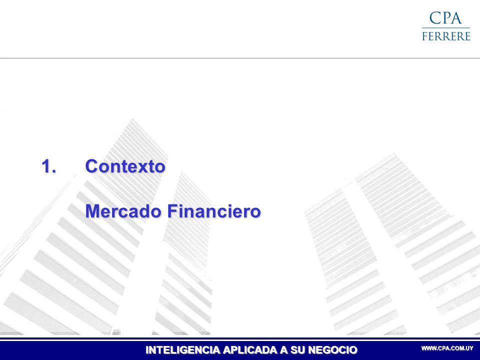 Contexto Mercado Financiero