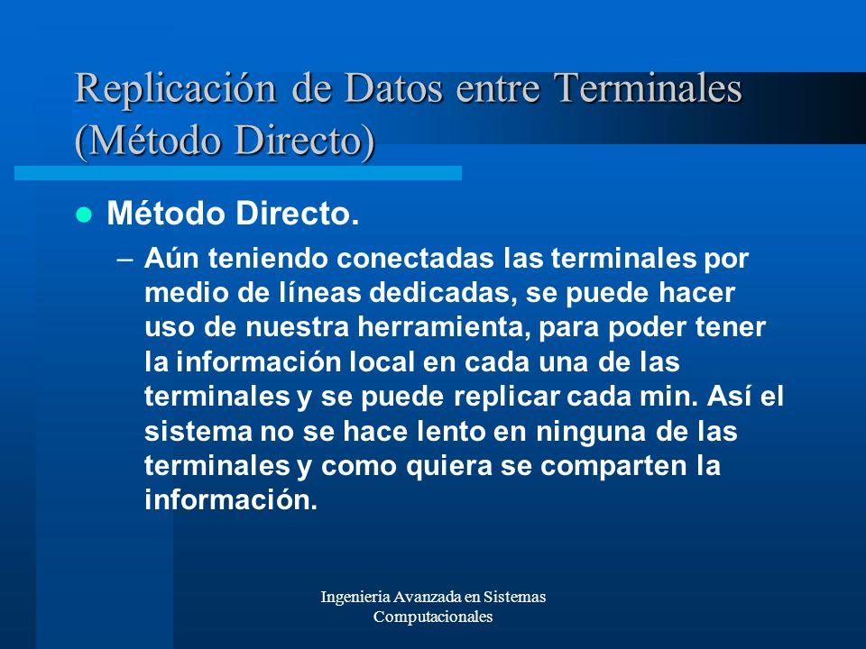 Replicación de Datos entre Terminales (Método Directo)
