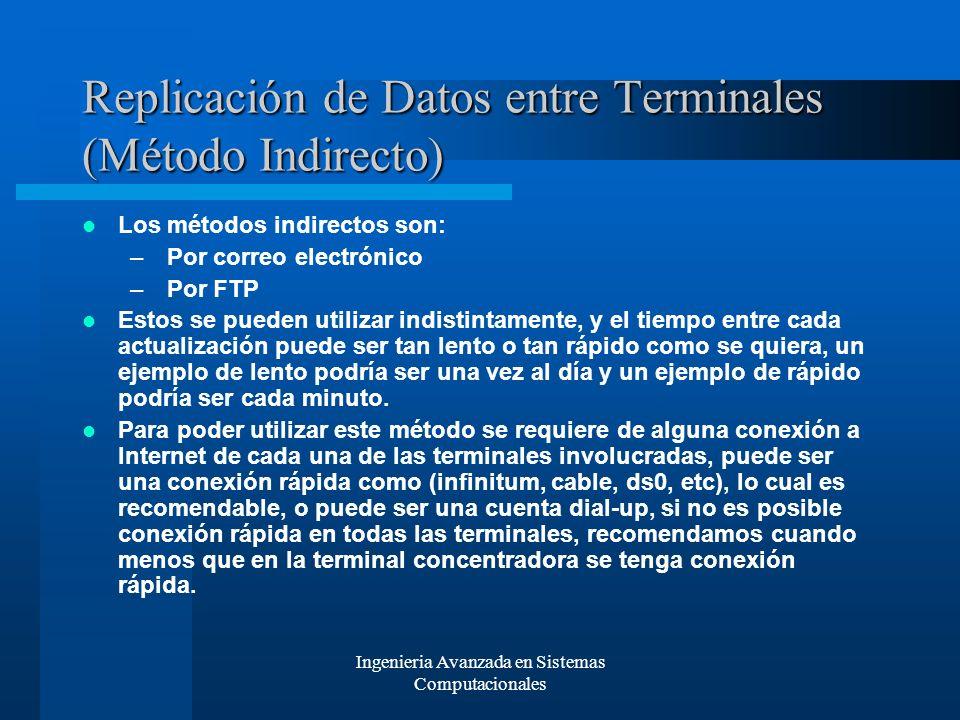 Replicación de Datos entre Terminales (Método Indirecto)