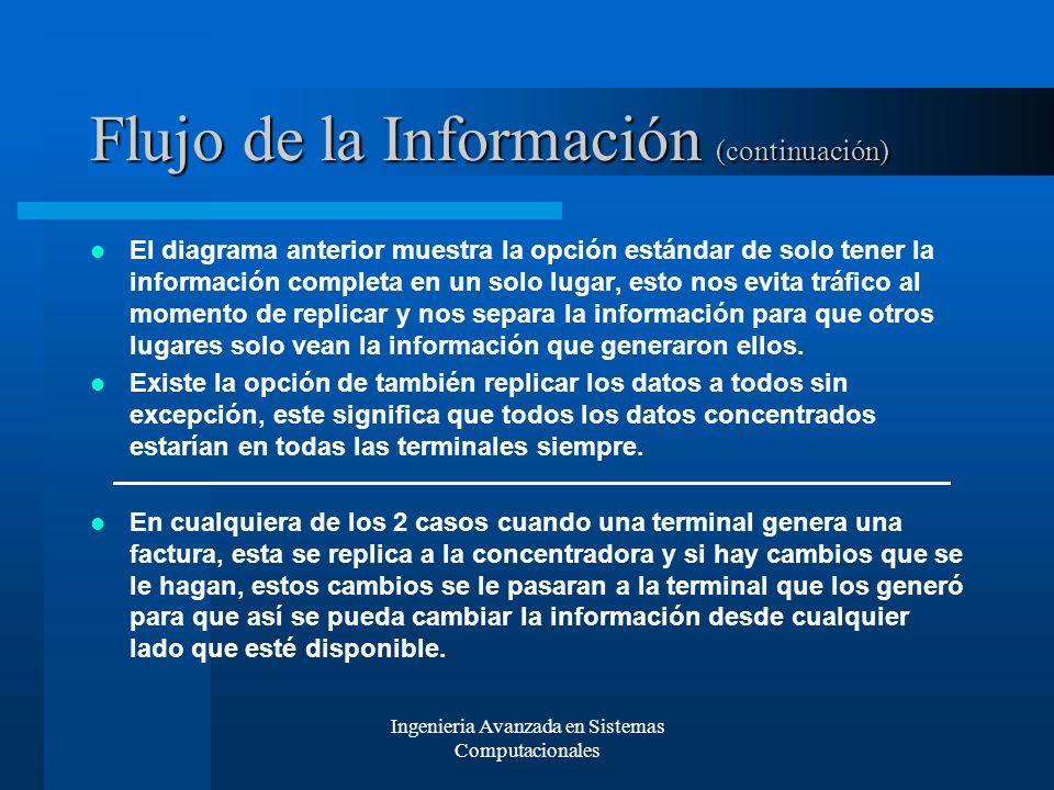 Flujo de la Información (continuación)