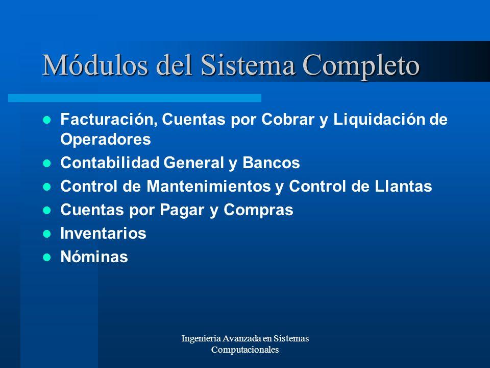 Módulos del Sistema Completo