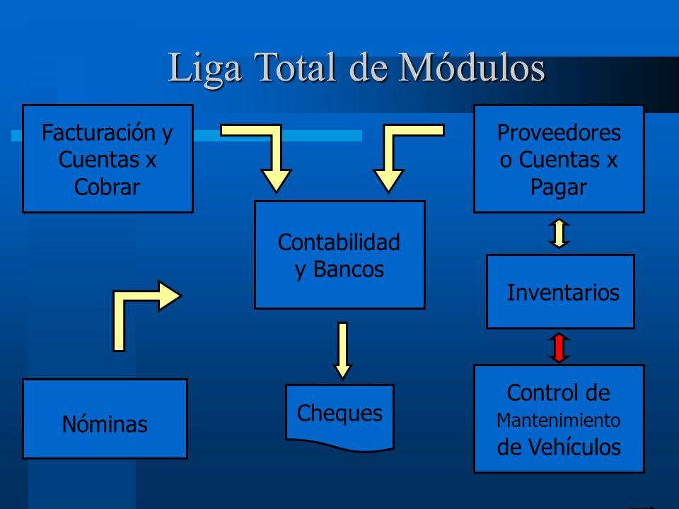 Liga Total de Módulos Facturación y Cuentas x Cobrar