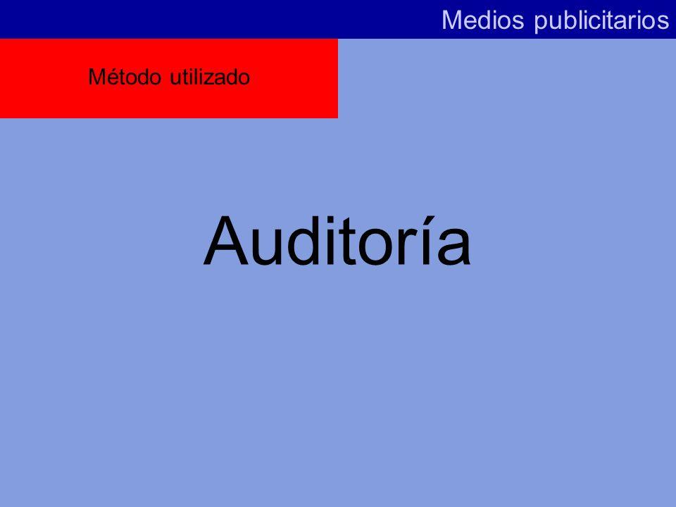 Medios publicitarios Método utilizado Auditoría