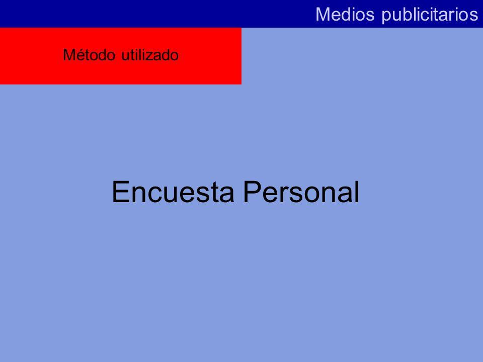 Medios publicitarios Método utilizado Encuesta Personal