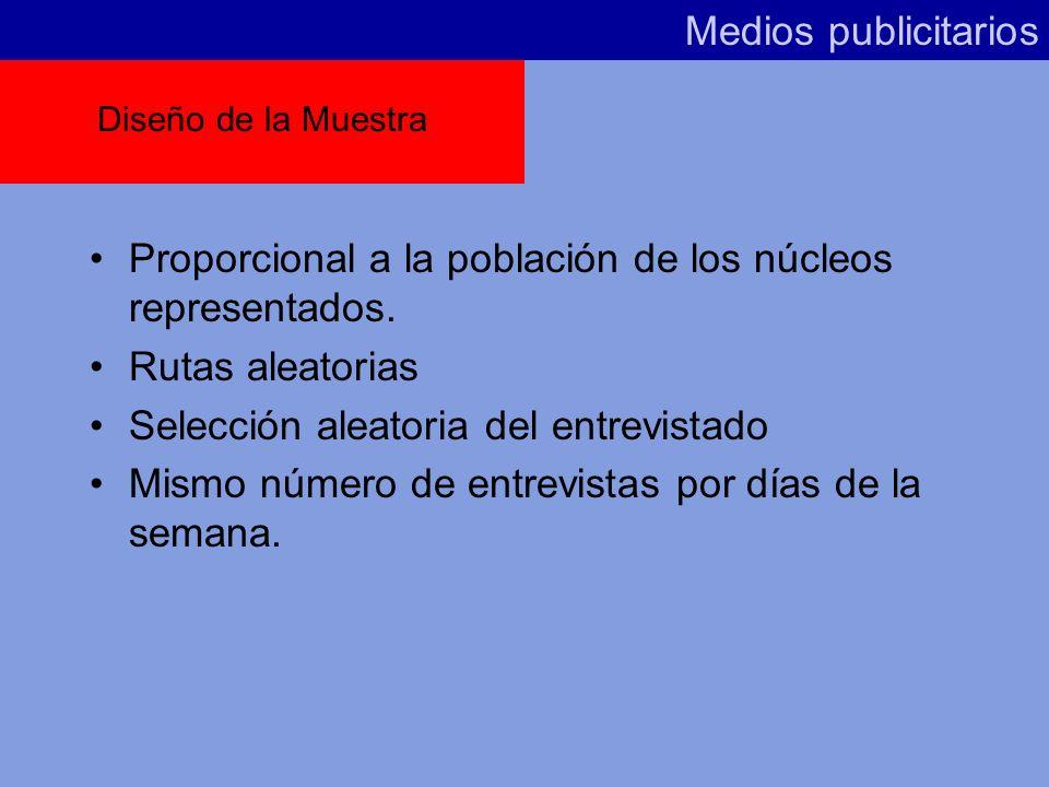 Proporcional a la población de los núcleos representados.