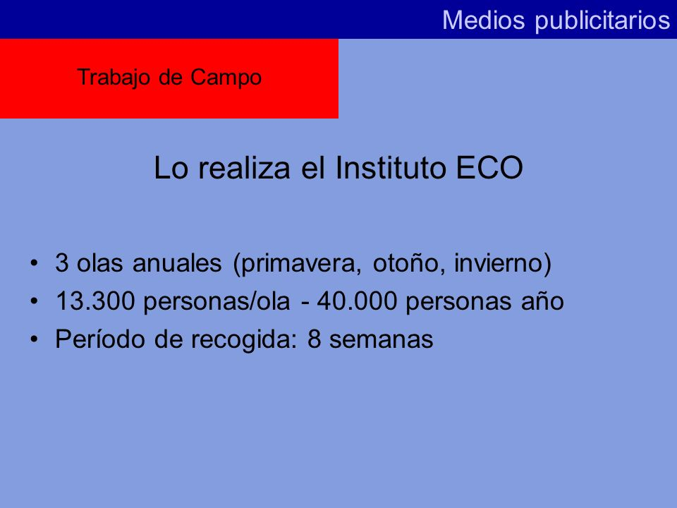 Lo realiza el Instituto ECO