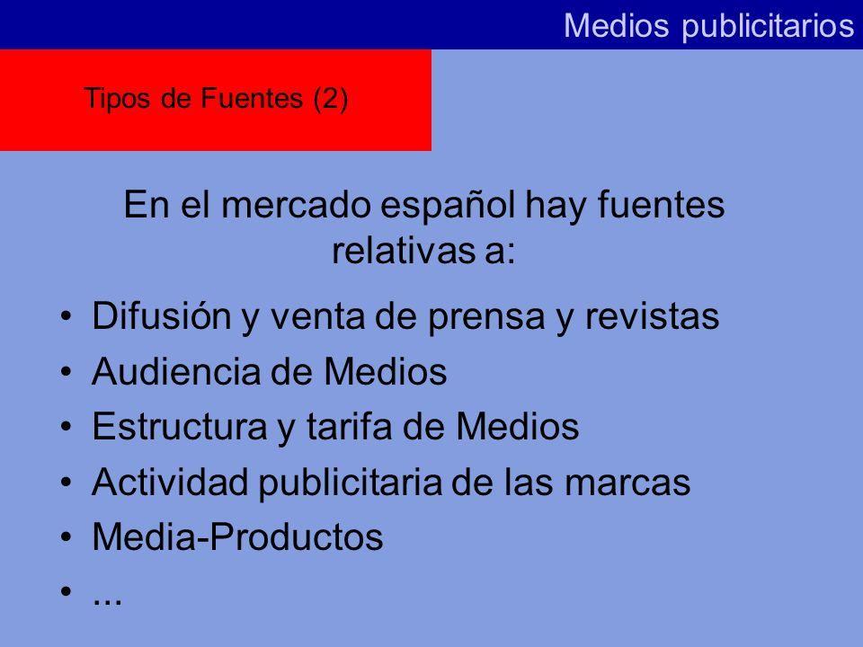 En el mercado español hay fuentes relativas a: