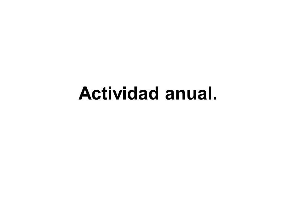 Actividad anual.
