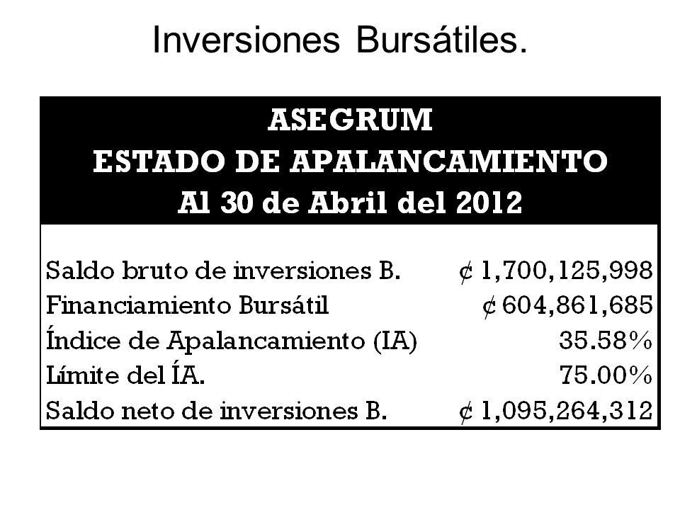 Inversiones Bursátiles.