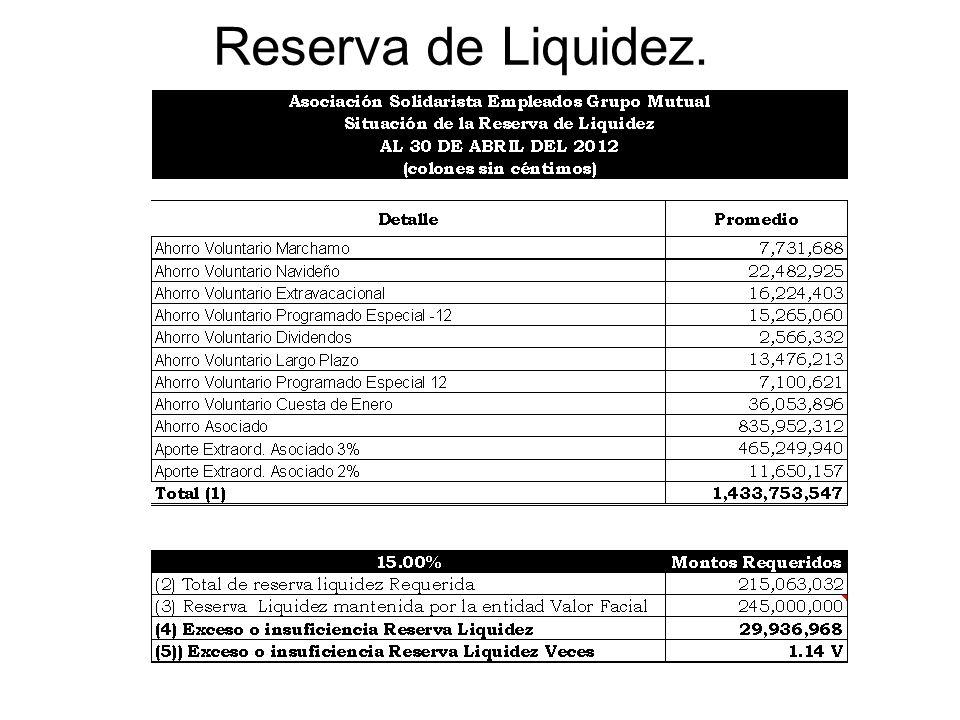 Reserva de Liquidez.