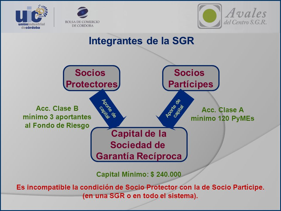 Integrantes de la SGR Socios Partícipes Protectores Capital de la