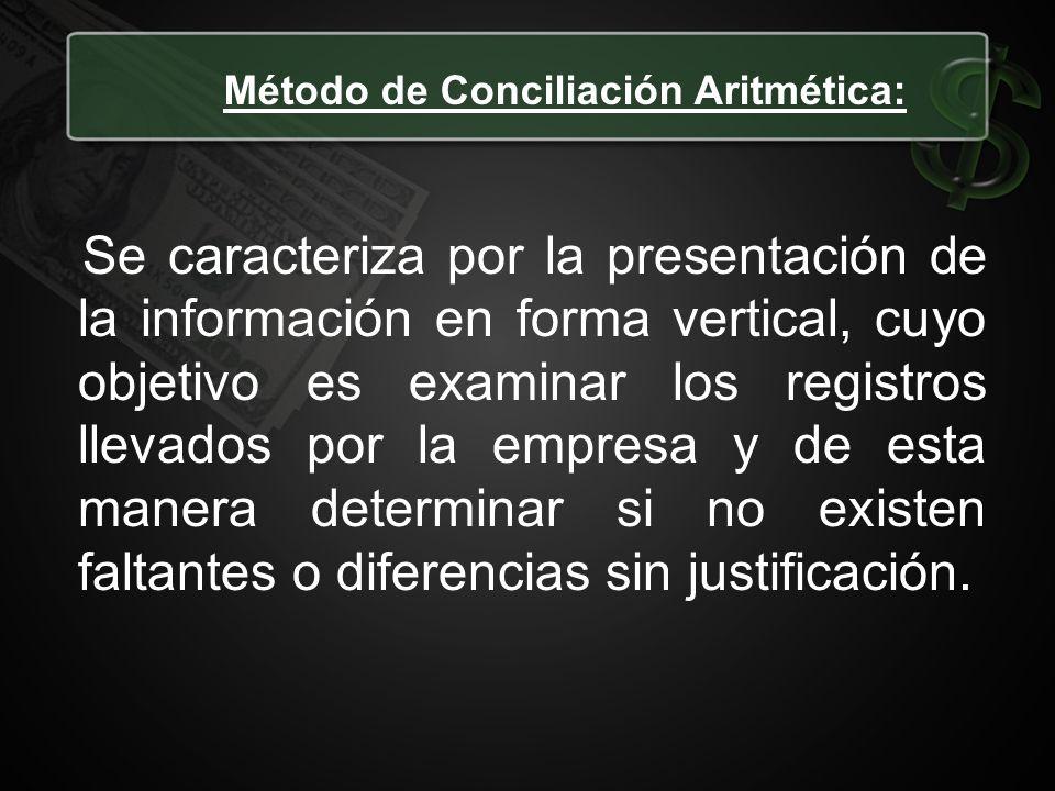 Método de Conciliación Aritmética: