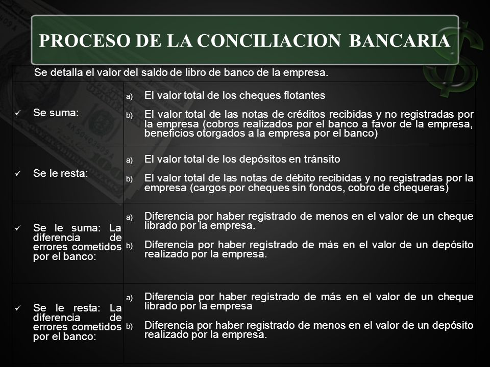 PROCESO DE LA CONCILIACION BANCARIA