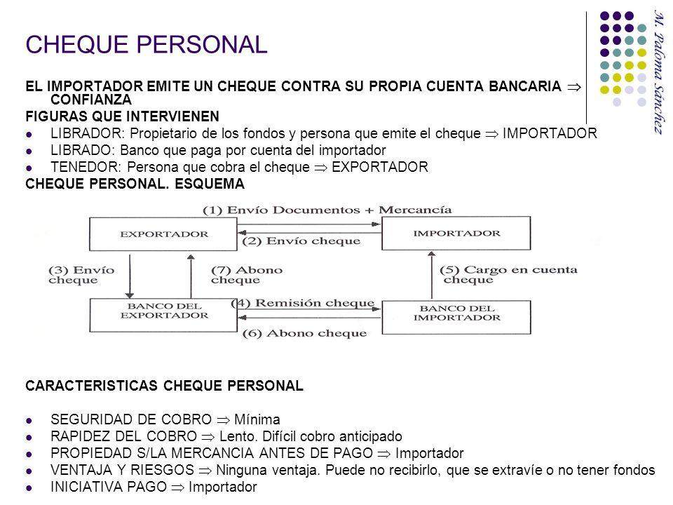CHEQUE PERSONAL EL IMPORTADOR EMITE UN CHEQUE CONTRA SU PROPIA CUENTA BANCARIA  CONFIANZA. FIGURAS QUE INTERVIENEN.
